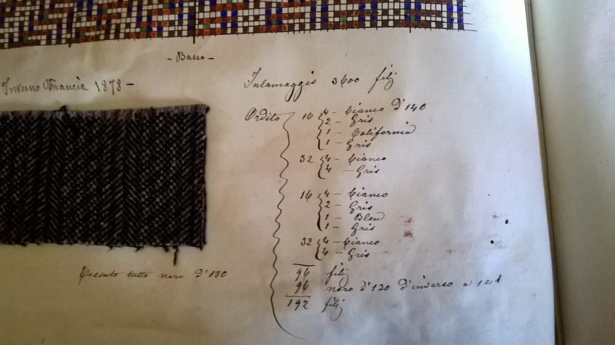 Archivi tessili biellesi